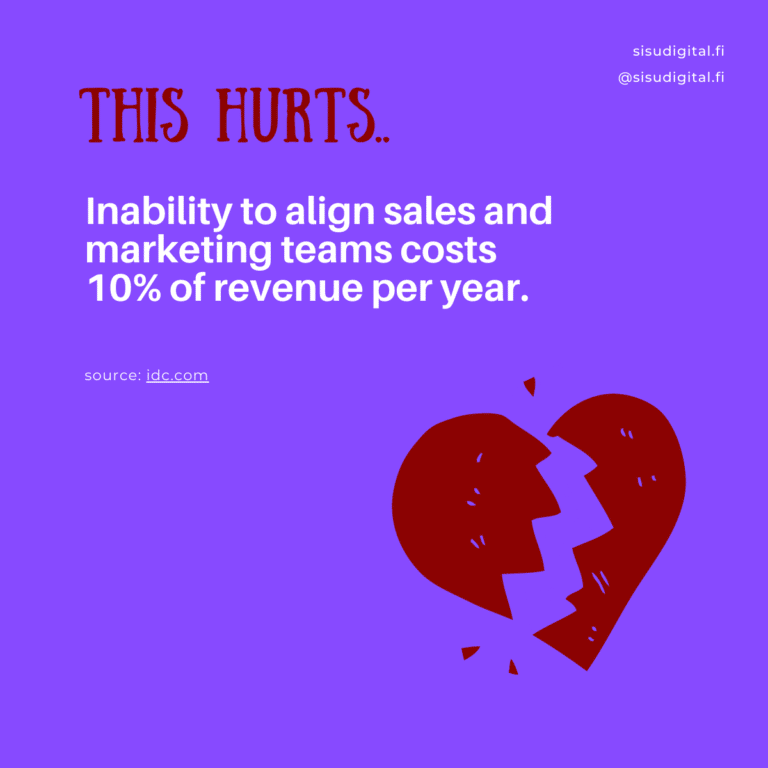 a sales and marketing love affair-7